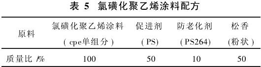 表5 氯磺化聚乙烯涂料配方