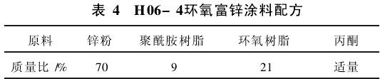 表4 H06-4环氧富锌涂料配方